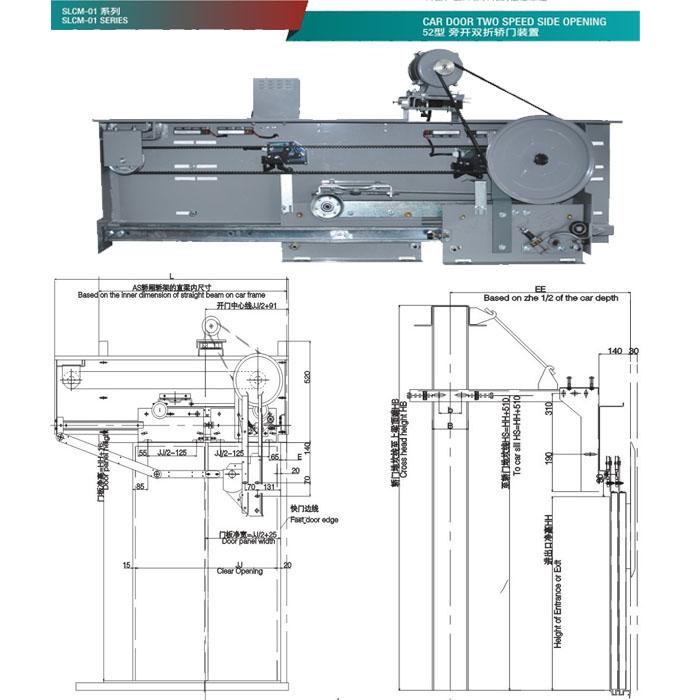 2 panel soor operator SO