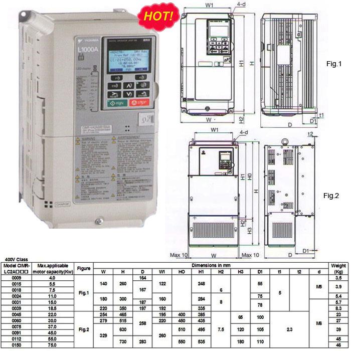 inverter L1000A